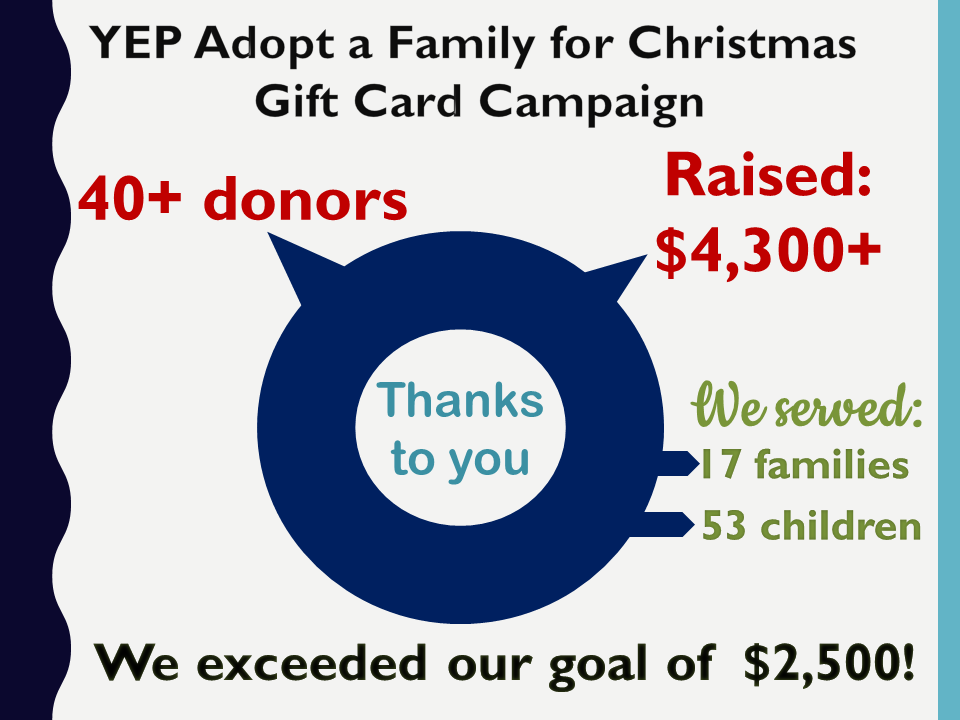 YEP Adopt a Family for Christmas Gift Card Campaign Total